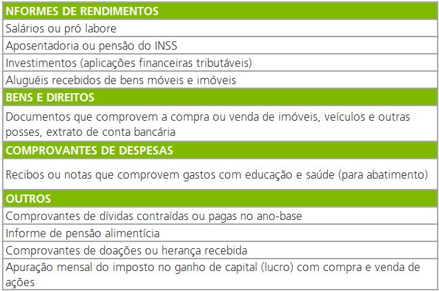 principais_documentos